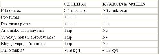 kodel-smeli-turetume-keisti-i-naturalu-minerala-ceolita1